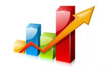 Промышленное производство в Липецкой области выросло на 4% из-за спроса на табак и бумагу