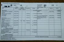 Сотрудники липецкой медсанчасти УМВД предоставили доказательства низких зарплат