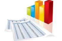 В рейтинге активности малого и среднего бизнеса Липецк занял лишь 30 место