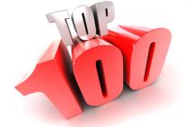 Второй Рейтинг крупнейших компаний Черноземья «Абирег» топ-100»: превью