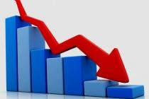 В Липецкой области отмечен спад во многих сферах деятельности