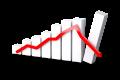 В сравнении с мартом индекс промышленного производства в Липецкой области снизился на 5,8%